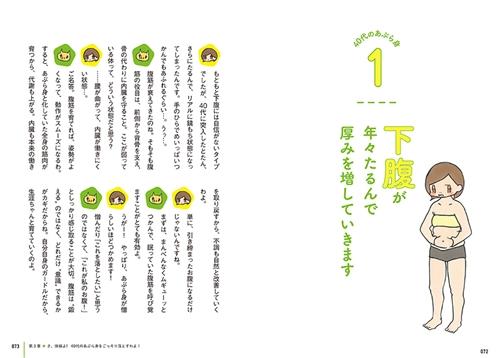 KADOKAWA公式ショップ】40代から始めよう! あぶら身をごっそり落とす ...
