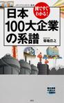 図ですぐわかる! 日本100大企業の系譜