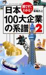 図ですぐわかる! 日本100大企業の系譜2