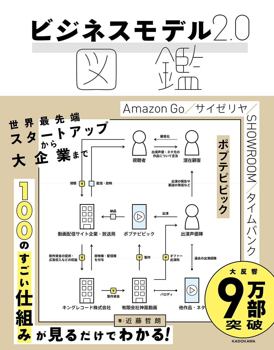 ビジネスモデル2.0図鑑 2,808円